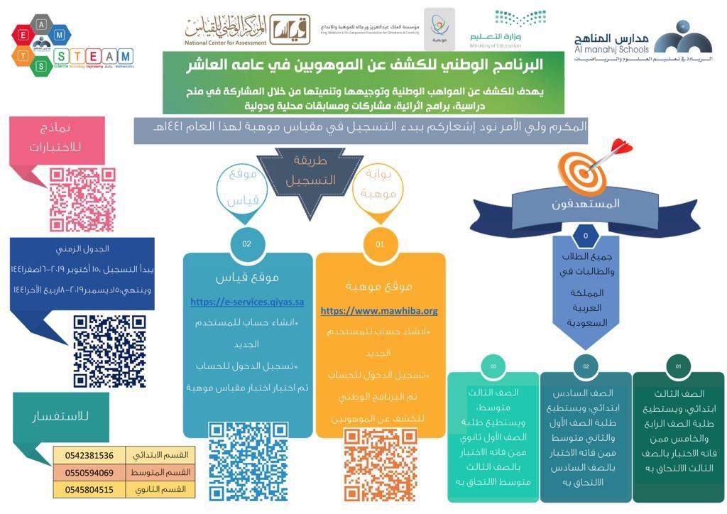 البرنامج الوطني للكشف عن الموهوبين