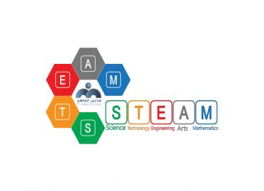 التطلعات في تطبيق منهجية STEAM